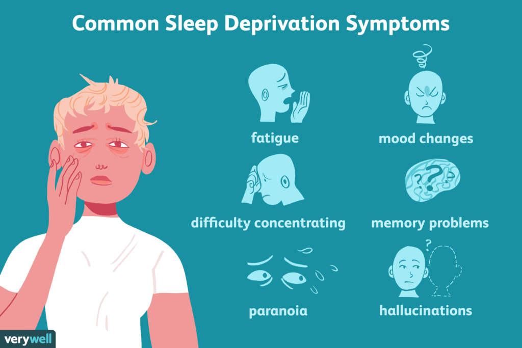 Common sleep deprivation signs