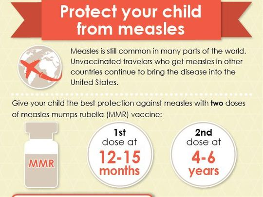 Information from the CDC about protecting your child from measles (Photo: Federal Centers for Disease Control)