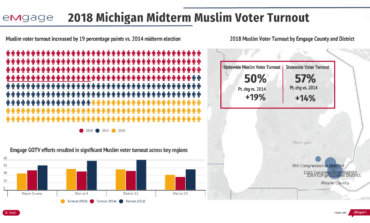 "Emgage to host U.S. Representative Rashida Tlaib at ""The Impacts of the Muslim Vote"" event"