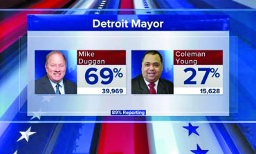 Detroit primary election results
