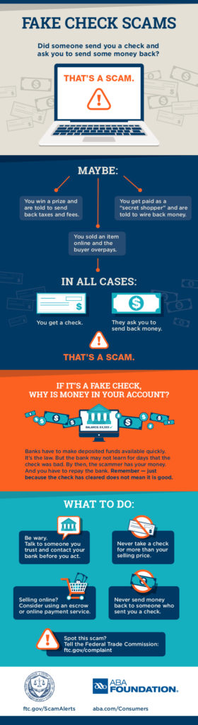 Fake checks scam info graphics