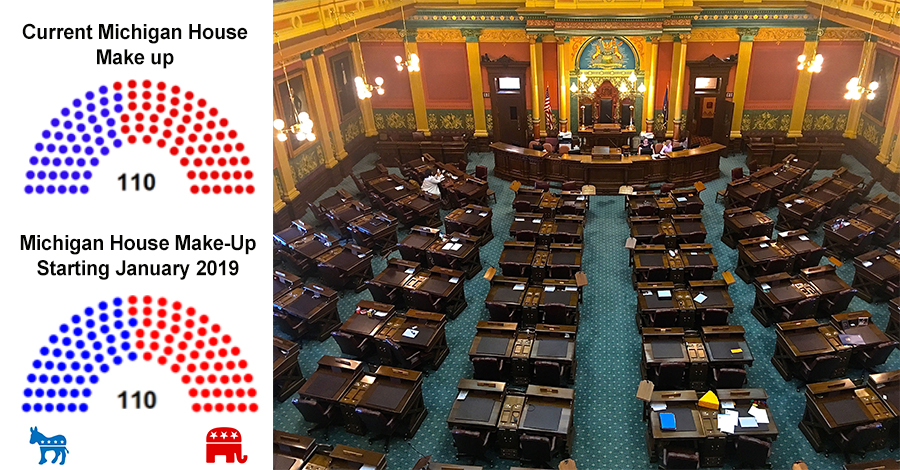 Michigan's House of Representatives now and in 2019