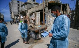 What you can do to take action for the health of Palestinians during COVID-19